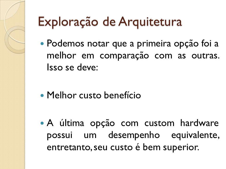 Exploração de Arquitetura Podemos notar que a primeira opção foi a melhor em comparação com as outras. Isso se deve: Melhor custo benefício A última o