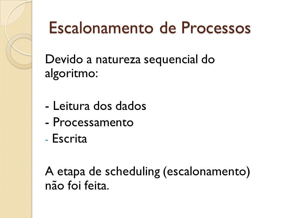 Escalonamento de Processos Devido a natureza sequencial do algoritmo: - Leitura dos dados - Processamento - Escrita A etapa de scheduling (escalonamen