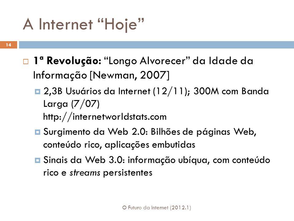 A Internet Hoje 1ª Revolução: Longo Alvorecer da Idade da Informação [Newman, 2007] 2,3B Usuários da Internet (12/11); 300M com Banda Larga (7/07) htt
