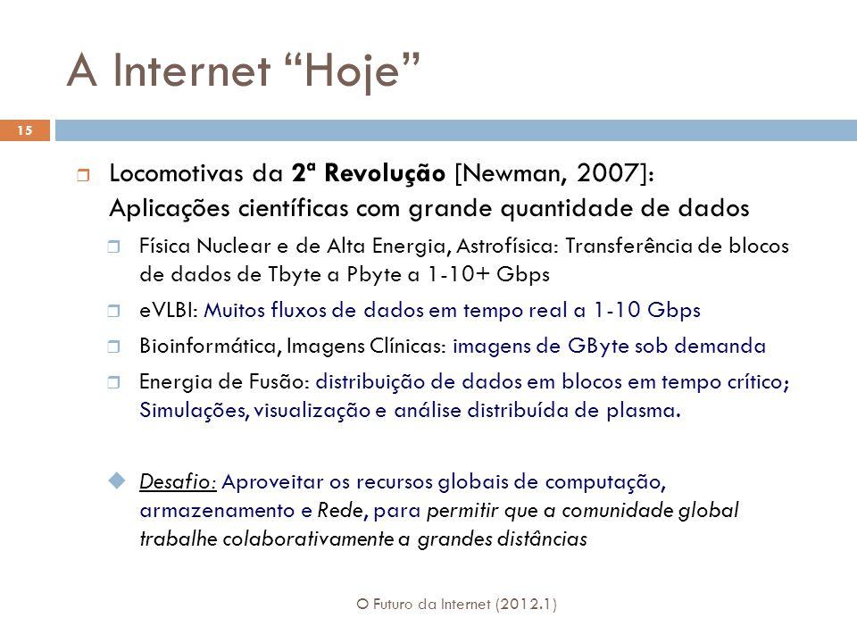 A Internet Hoje Locomotivas da 2ª Revolução [Newman, 2007]: Aplicações científicas com grande quantidade de dados Física Nuclear e de Alta Energia, As