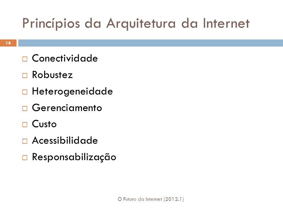 Princípios da Arquitetura da Internet O Futuro da Internet (2012.1) 18 Conectividade Robustez Heterogeneidade Gerenciamento Custo Acessibilidade Respo