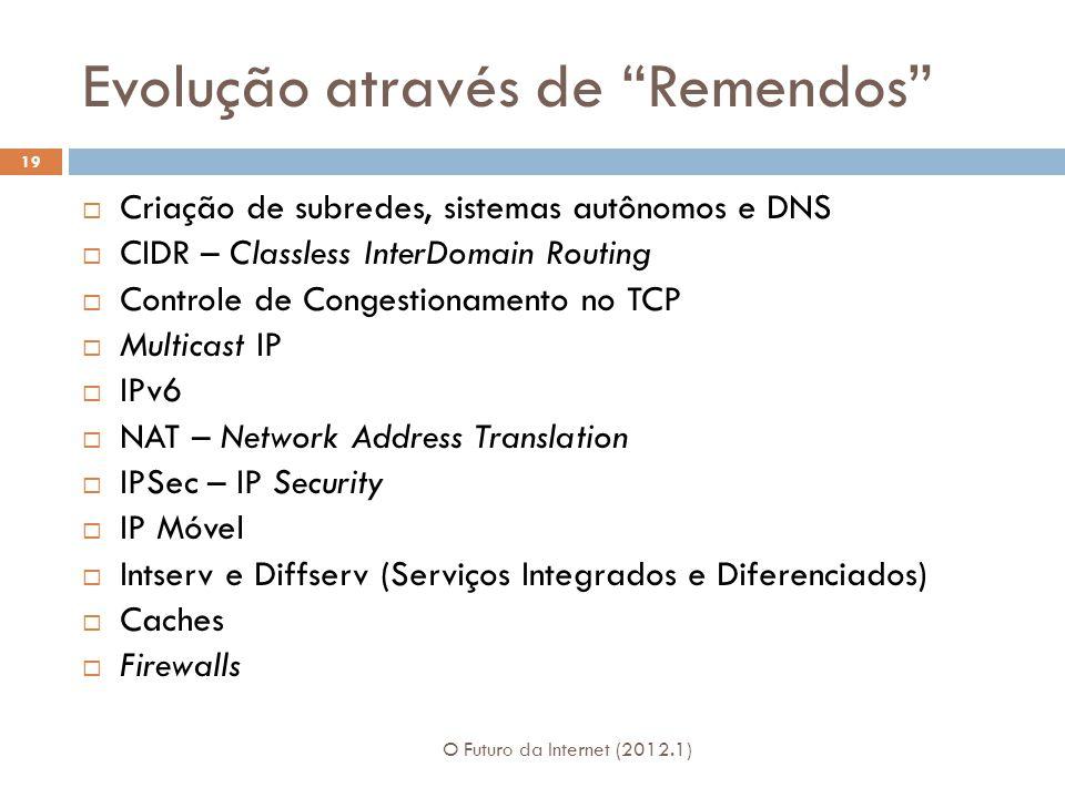Evolução através de Remendos O Futuro da Internet (2012.1) 19 Criação de subredes, sistemas autônomos e DNS CIDR – Classless InterDomain Routing Contr