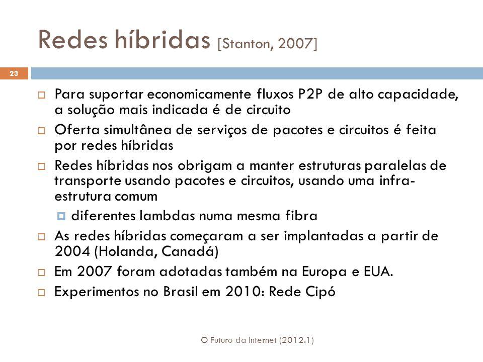 Redes híbridas [Stanton, 2007] Para suportar economicamente fluxos P2P de alto capacidade, a solução mais indicada é de circuito Oferta simultânea de serviços de pacotes e circuitos é feita por redes híbridas Redes híbridas nos obrigam a manter estruturas paralelas de transporte usando pacotes e circuitos, usando uma infra- estrutura comum diferentes lambdas numa mesma fibra As redes híbridas começaram a ser implantadas a partir de 2004 (Holanda, Canadá) Em 2007 foram adotadas também na Europa e EUA.