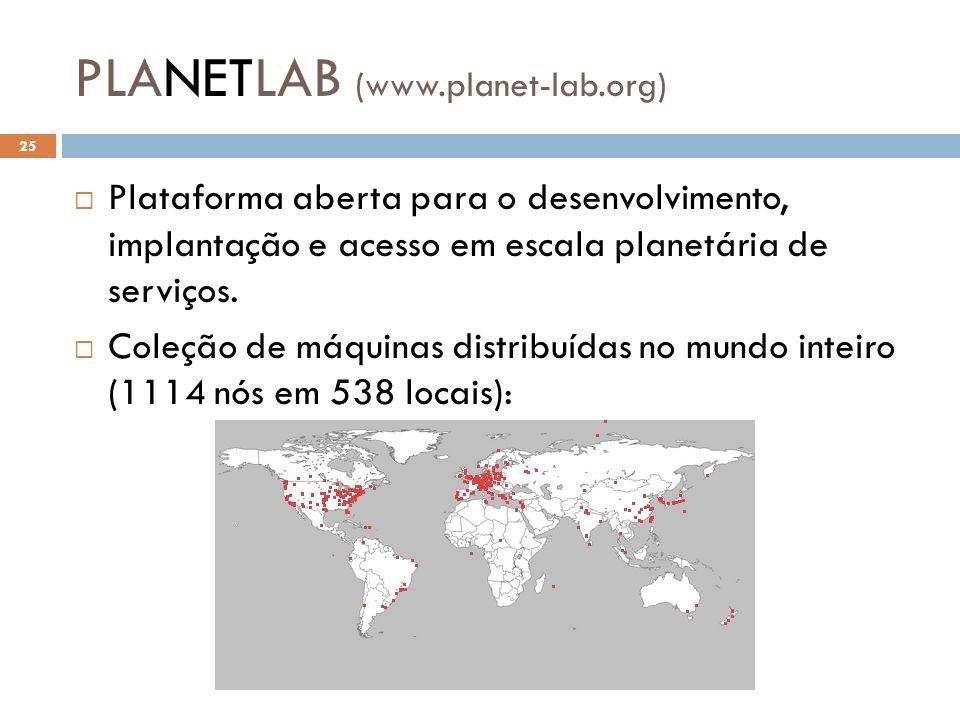 PLANETLAB (www.planet-lab.org) Plataforma aberta para o desenvolvimento, implantação e acesso em escala planetária de serviços. Coleção de máquinas di