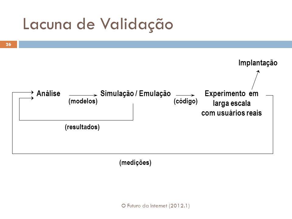Lacuna de Validação AnáliseSimulação / EmulaçãoExperimento em larga escala com usuários reais Implantação (modelos)(código) (resultados) (medições) 26 O Futuro da Internet (2012.1)