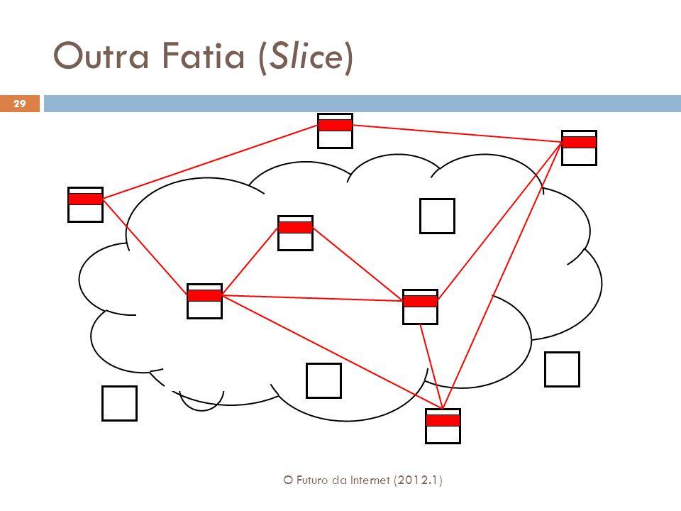 Outra Fatia (Slice) 29 O Futuro da Internet (2012.1)