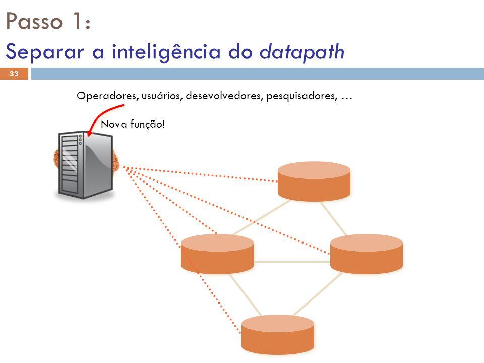 Nova função! Operadores, usuários, desevolvedores, pesquisadores, … Passo 1: Separar a inteligência do datapath 33