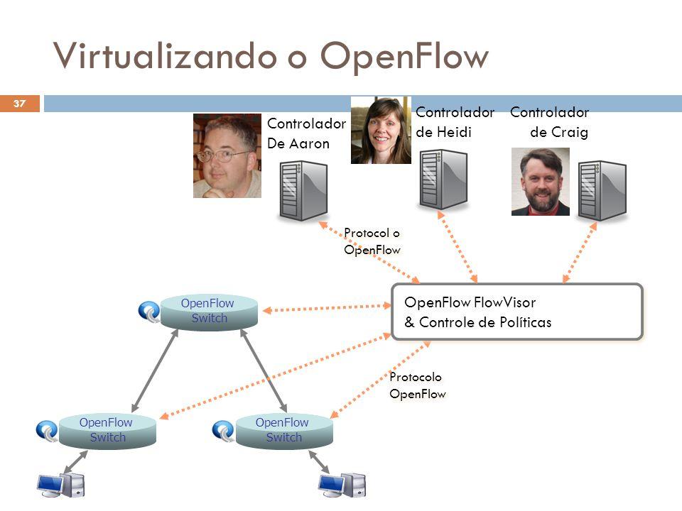 OpenFlow Switch Protocolo OpenFlow Protocolo OpenFlow OpenFlow FlowVisor & Controle de Políticas Controlador de Craig Controlador de Heidi Controlador