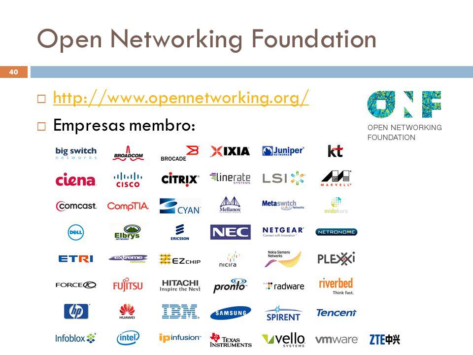 Open Networking Foundation http://www.opennetworking.org/ Empresas membro: 40 O Futuro da Internet (2012.1)