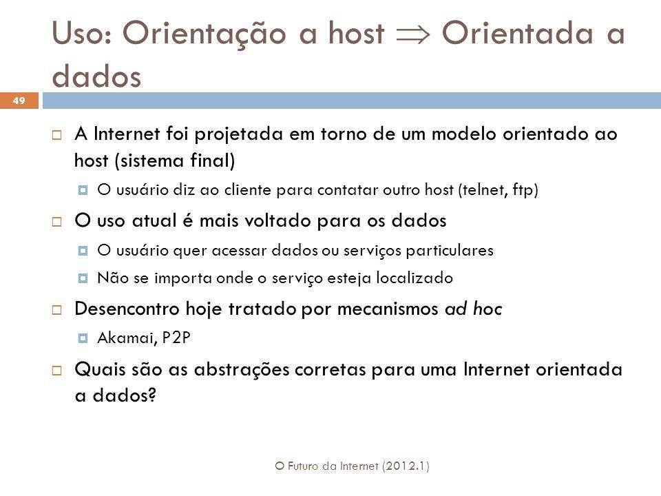 Uso: Orientação a host Orientada a dados A Internet foi projetada em torno de um modelo orientado ao host (sistema final) O usuário diz ao cliente par