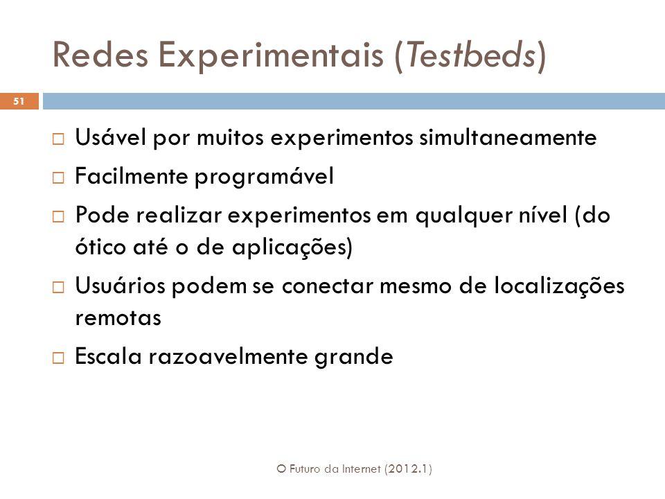 Redes Experimentais (Testbeds) Usável por muitos experimentos simultaneamente Facilmente programável Pode realizar experimentos em qualquer nível (do