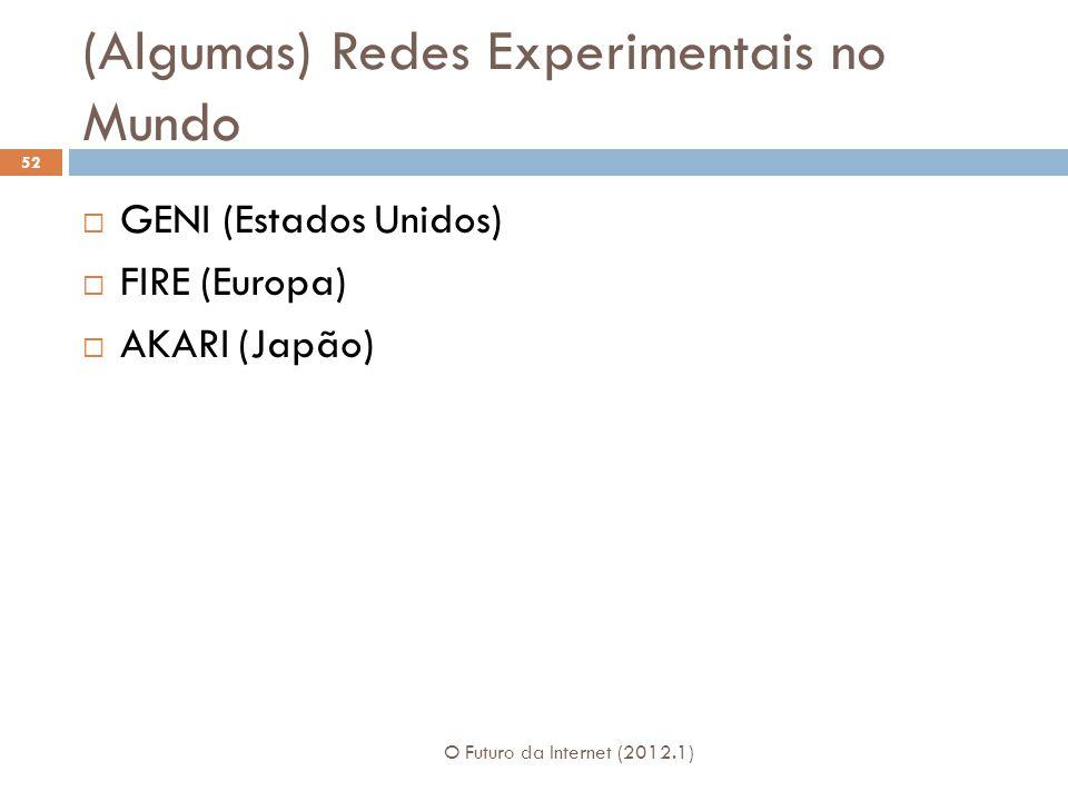 (Algumas) Redes Experimentais no Mundo GENI (Estados Unidos) FIRE (Europa) AKARI (Japão) 52 O Futuro da Internet (2012.1)