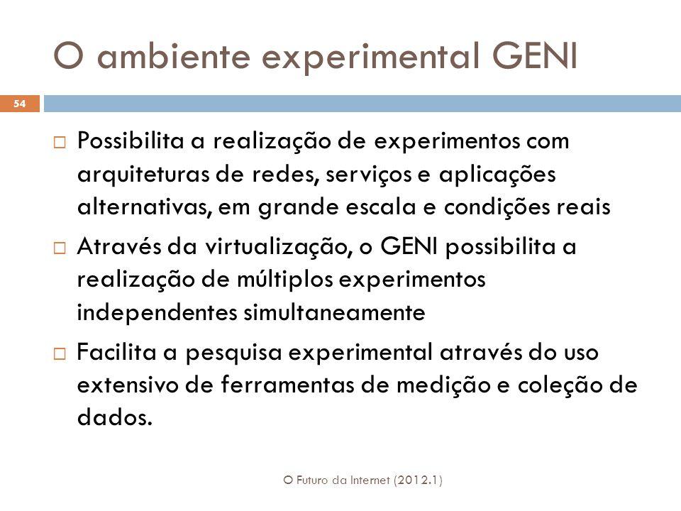 O ambiente experimental GENI Possibilita a realização de experimentos com arquiteturas de redes, serviços e aplicações alternativas, em grande escala