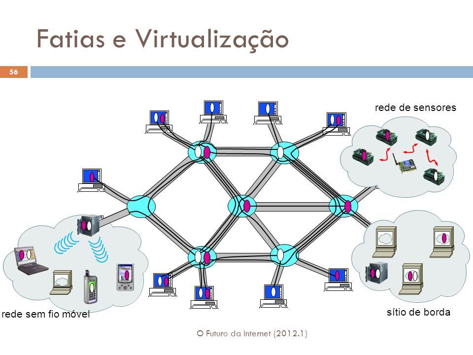 Fatias e Virtualização rede sem fio móvel sítio de borda rede de sensores 56 O Futuro da Internet (2012.1)