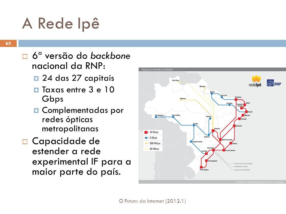 A Rede Ipê 6ª versão do backbone nacional da RNP: 24 das 27 capitais Taxas entre 3 e 10 Gbps Complementadas por redes ópticas metropolitanas Capacidad
