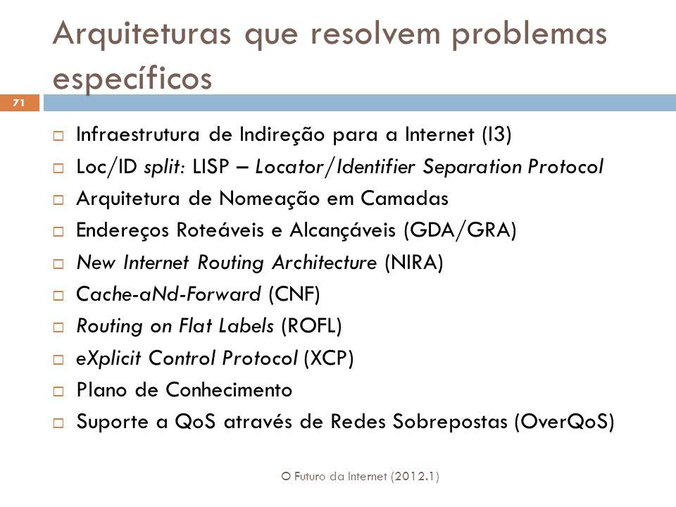 Arquiteturas que resolvem problemas específicos O Futuro da Internet (2012.1) 71 Infraestrutura de Indireção para a Internet (I3) Loc/ID split: LISP – Locator/Identifier Separation Protocol Arquitetura de Nomeação em Camadas Endereços Roteáveis e Alcançáveis (GDA/GRA) New Internet Routing Architecture (NIRA) Cache-aNd-Forward (CNF) Routing on Flat Labels (ROFL) eXplicit Control Protocol (XCP) Plano de Conhecimento Suporte a QoS através de Redes Sobrepostas (OverQoS)