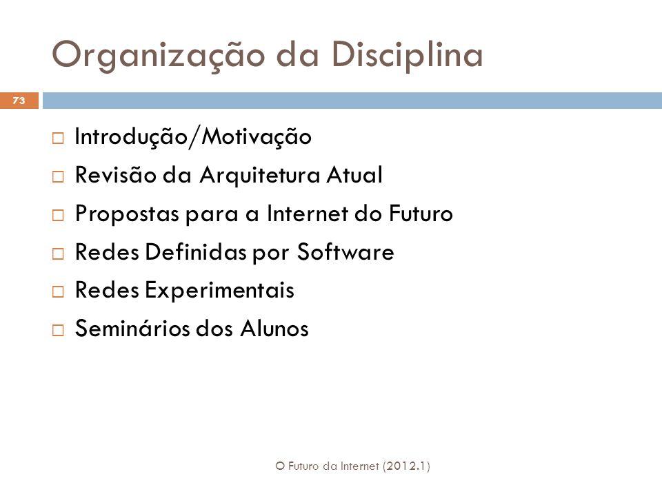 Organização da Disciplina O Futuro da Internet (2012.1) 73 Introdução/Motivação Revisão da Arquitetura Atual Propostas para a Internet do Futuro Redes Definidas por Software Redes Experimentais Seminários dos Alunos