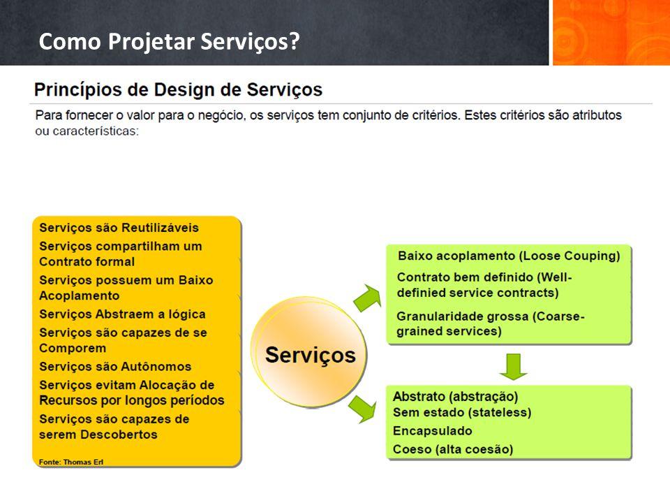 Como Projetar Serviços?