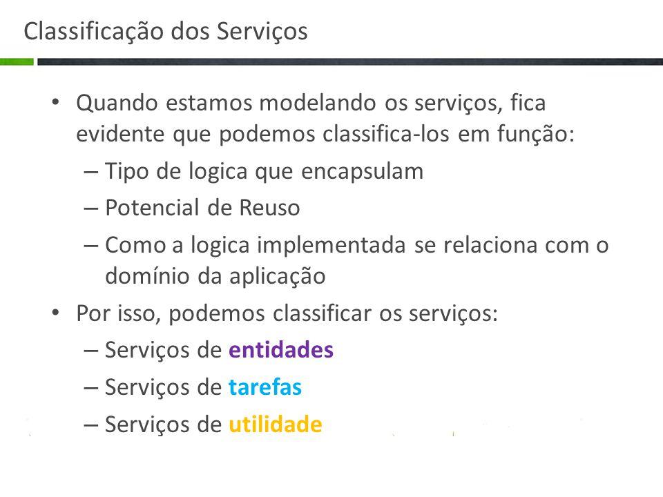Classificação dos Serviços Quando estamos modelando os serviços, fica evidente que podemos classifica-los em função: – Tipo de logica que encapsulam – Potencial de Reuso – Como a logica implementada se relaciona com o domínio da aplicação Por isso, podemos classificar os serviços: – Serviços de entidades – Serviços de tarefas – Serviços de utilidade