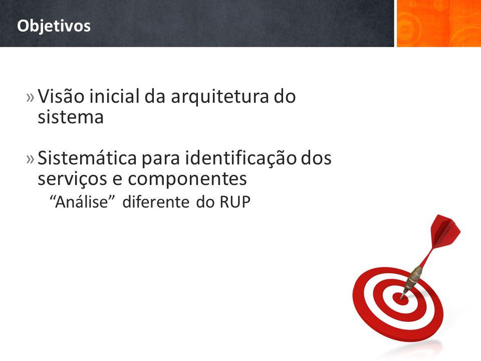» Visão inicial da arquitetura do sistema » Sistemática para identificação dos serviços e componentes Análise diferente do RUP Objetivos