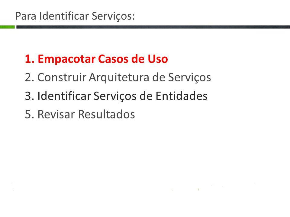 Para Identificar Serviços: 1. Empacotar Casos de Uso 2. Construir Arquitetura de Serviços 3. Identificar Serviços de Entidades 5. Revisar Resultados