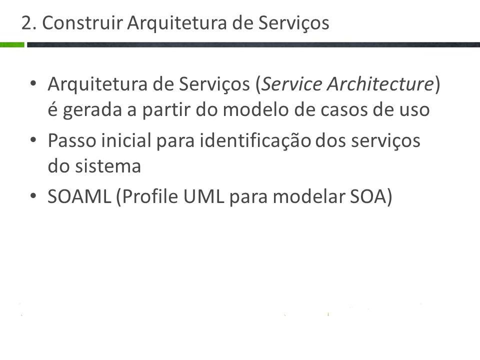 2. Construir Arquitetura de Serviços Arquitetura de Serviços (Service Architecture) é gerada a partir do modelo de casos de uso Passo inicial para ide