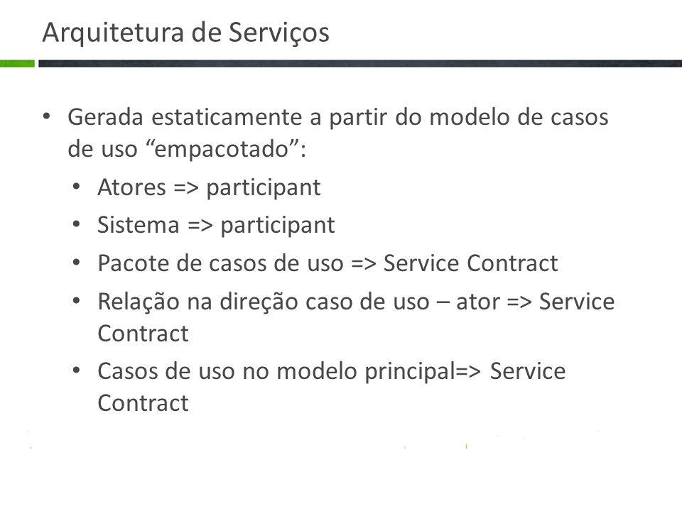 Gerada estaticamente a partir do modelo de casos de uso empacotado: Atores => participant Sistema => participant Pacote de casos de uso => Service Con