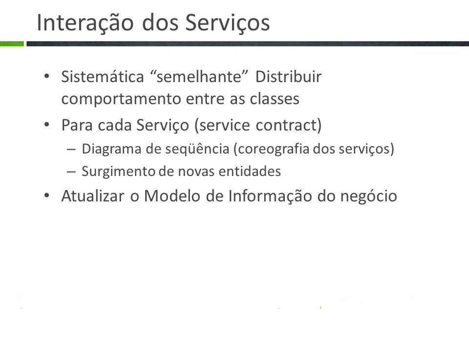 Interação dos Serviços Sistemática semelhante Distribuir comportamento entre as classes Para cada Serviço (service contract) – Diagrama de seqüência (coreografia dos serviços) – Surgimento de novas entidades Atualizar o Modelo de Informação do negócio
