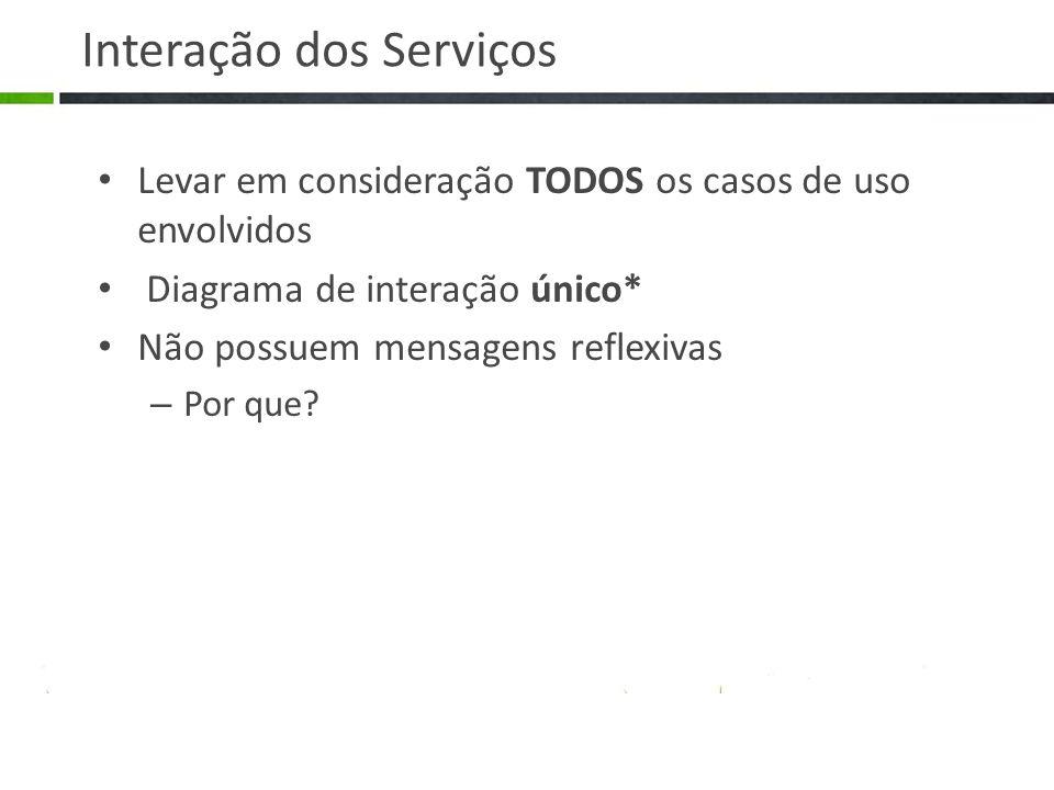 Interação dos Serviços Levar em consideração TODOS os casos de uso envolvidos Diagrama de interação único* Não possuem mensagens reflexivas – Por que?