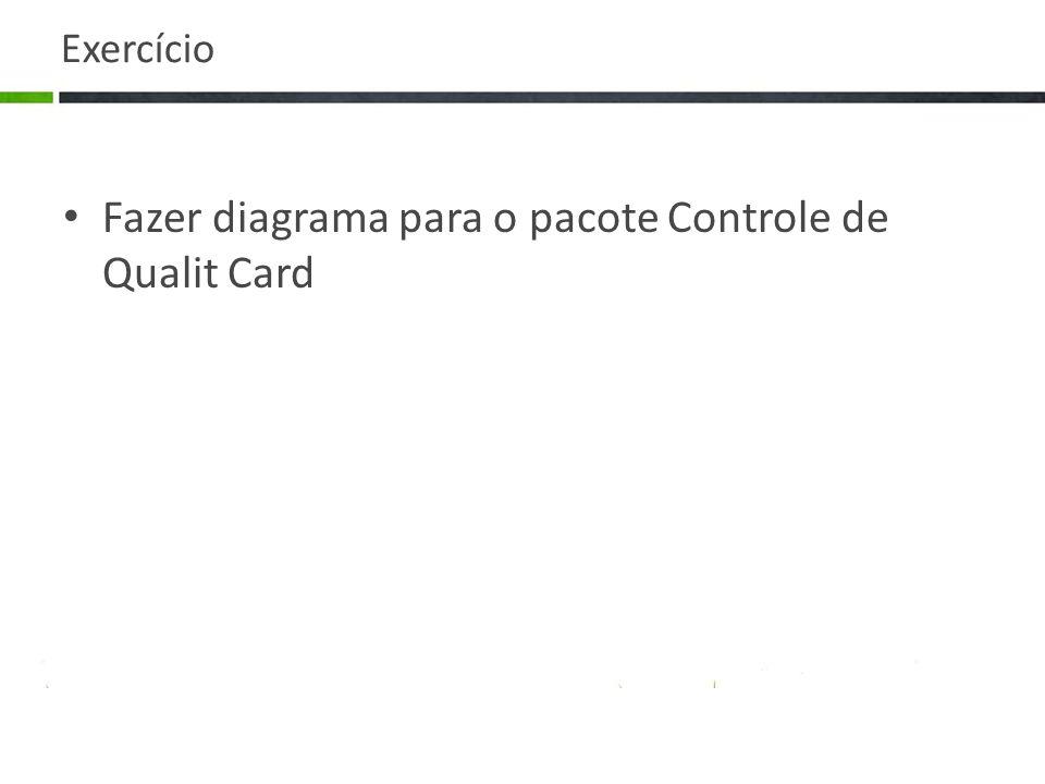 Exercício Fazer diagrama para o pacote Controle de Qualit Card