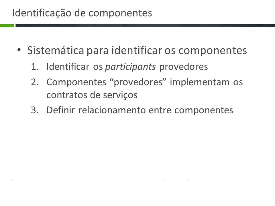 Identificação de componentes Sistemática para identificar os componentes 1.Identificar os participants provedores 2.Componentes provedores implementam os contratos de serviços 3.Definir relacionamento entre componentes