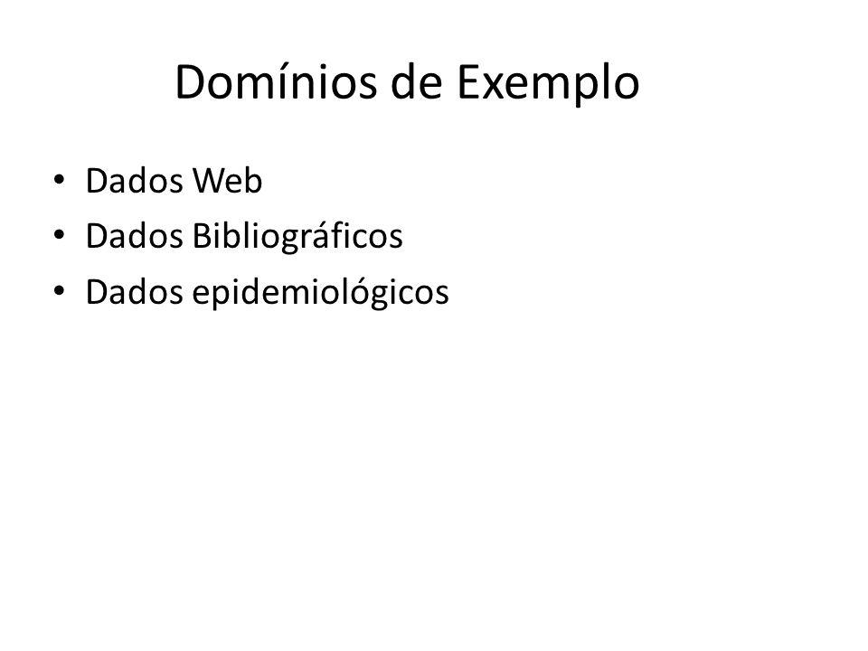 Domínios de Exemplo Dados Web Dados Bibliográficos Dados epidemiológicos