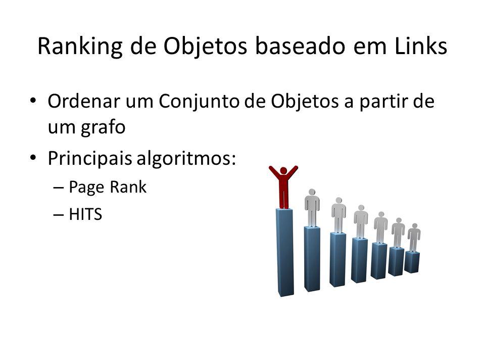Ranking de Objetos baseado em Links Ordenar um Conjunto de Objetos a partir de um grafo Principais algoritmos: – Page Rank – HITS
