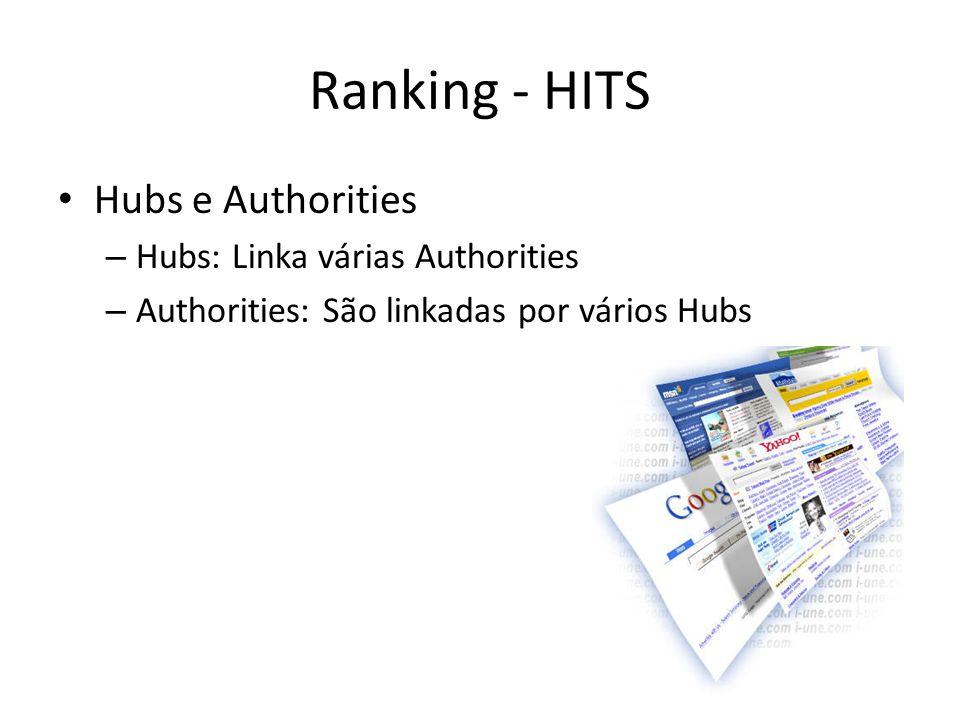 Ranking - HITS Hubs e Authorities – Hubs: Linka várias Authorities – Authorities: São linkadas por vários Hubs
