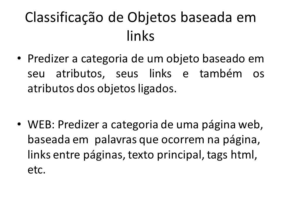 Classificação de Objetos baseada em links Predizer a categoria de um objeto baseado em seu atributos, seus links e também os atributos dos objetos lig