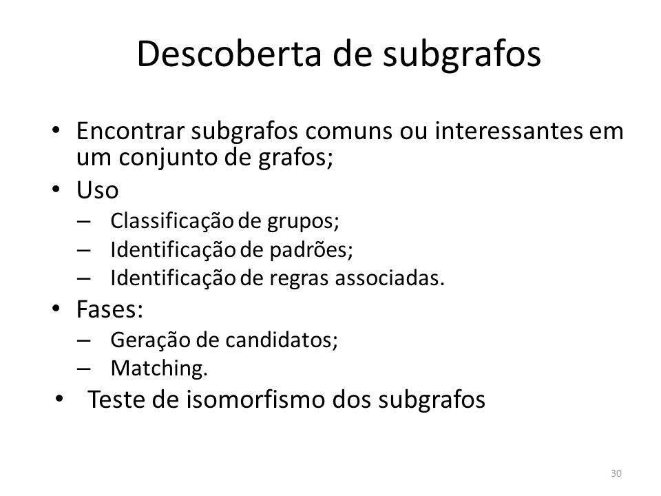 Descoberta de subgrafos Encontrar subgrafos comuns ou interessantes em um conjunto de grafos; Uso – Classificação de grupos; – Identificação de padrõe