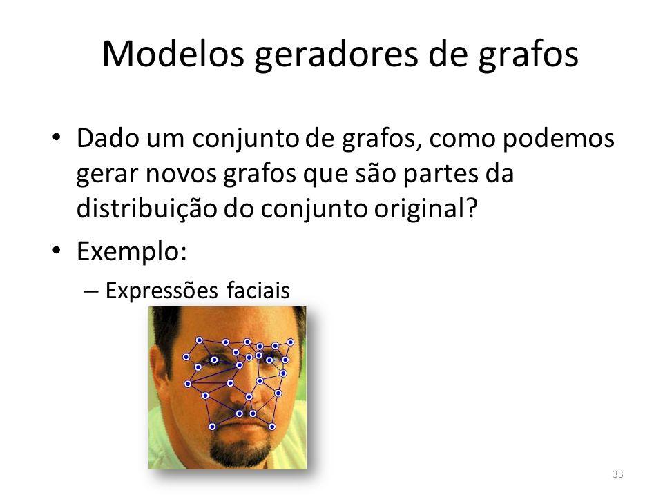 Modelos geradores de grafos Dado um conjunto de grafos, como podemos gerar novos grafos que são partes da distribuição do conjunto original? Exemplo: