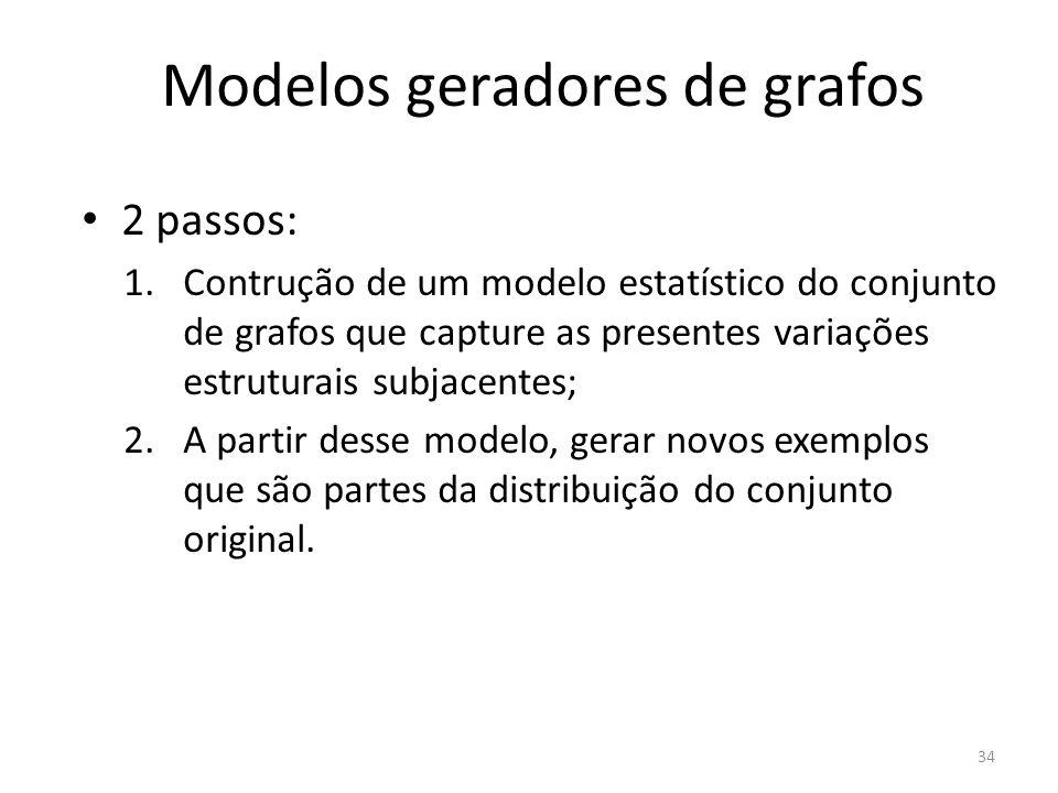 Modelos geradores de grafos 2 passos: 1.Contrução de um modelo estatístico do conjunto de grafos que capture as presentes variações estruturais subjac