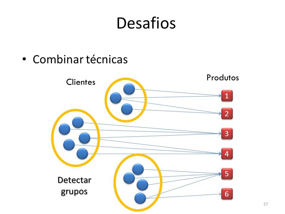 Desafios Combinar técnicas 1 1 2 2 3 3 4 4 5 5 6 6 Clientes Produtos Detectar grupos 37
