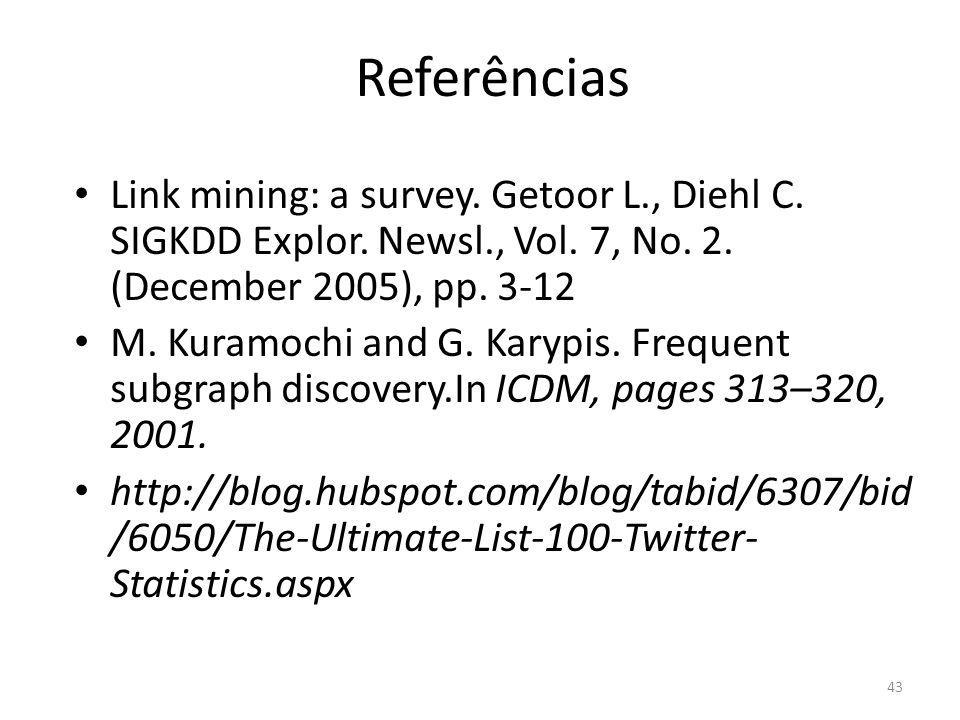 Referências Link mining: a survey. Getoor L., Diehl C. SIGKDD Explor. Newsl., Vol. 7, No. 2. (December 2005), pp. 3-12 M. Kuramochi and G. Karypis. Fr
