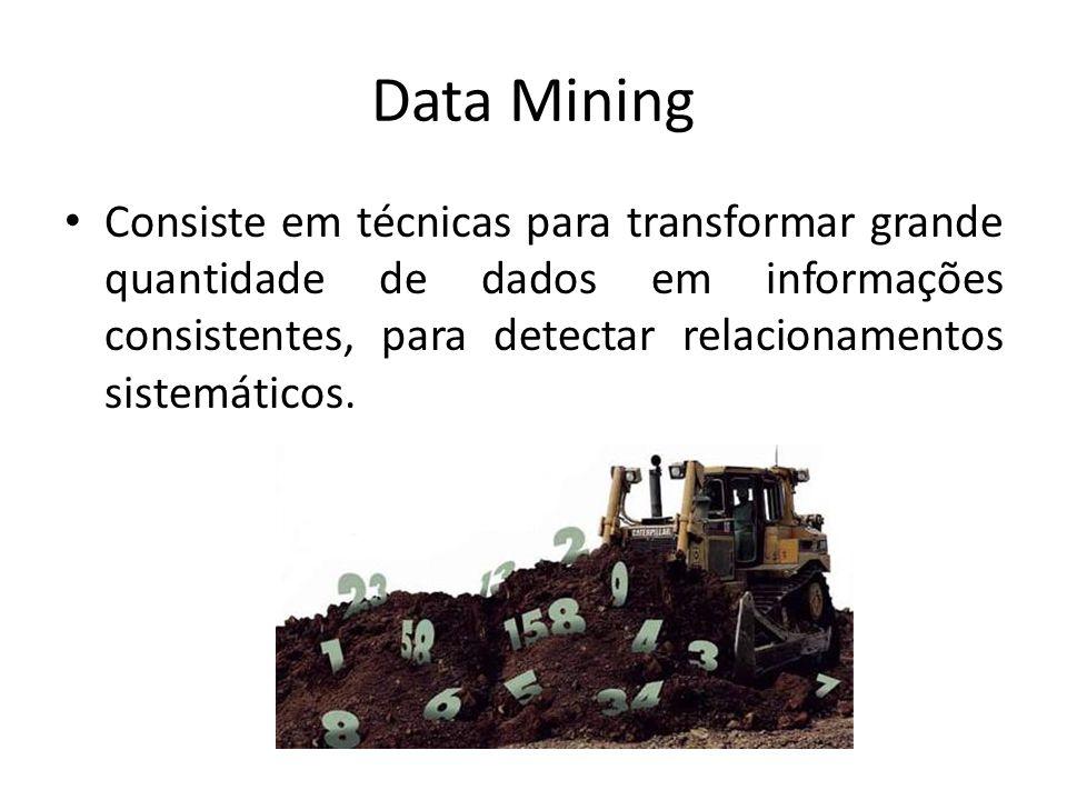 Data Mining Estatística Recuperação da informação Inteligência artificial Reconhecimento de padrões