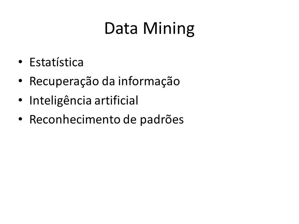 Data Mining Exemplo