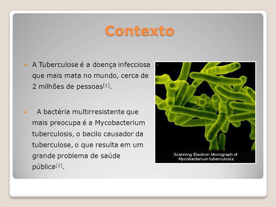 Contexto A Tuberculose é a doença infecciosa que mais mata no mundo, cerca de 2 milhões de pessoas [1]. A bactéria multirresistente que mais preocupa