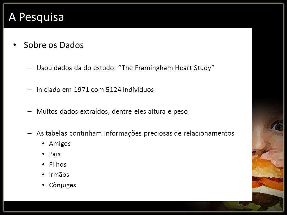 A Pesquisa Sobre os Dados – Usou dados da do estudo: The Framingham Heart Study – Iniciado em 1971 com 5124 indivíduos – Muitos dados extraídos, dentr
