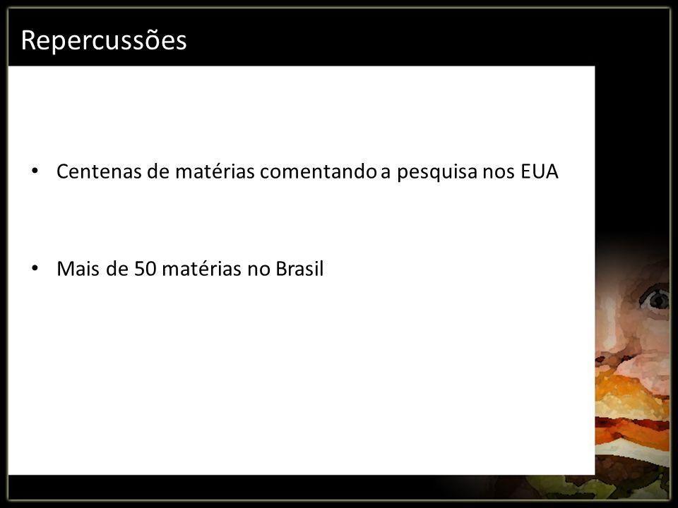 Repercussões Centenas de matérias comentando a pesquisa nos EUA Mais de 50 matérias no Brasil