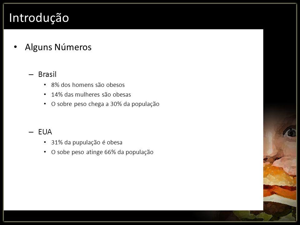 Introdução Alguns Números – Brasil 8% dos homens são obesos 14% das mulheres são obesas O sobre peso chega a 30% da população – EUA 31% da pupulação é