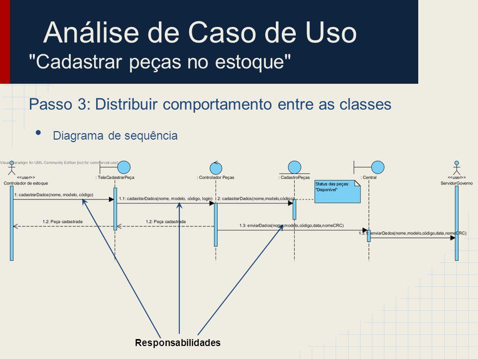 Análise de Caso de Uso Cadastrar peças no estoque Passo 4: Descrever responsabilidades Classes com responsabilidades > Comunicação ServidorCentral __________________ enviarDados(nome,model o,código,data,nomeCRC) > ControlePeças ____________ ____________ cadastrarDados (nome, modelo, código, login) > Cadastro Peças __________________ cadastrarDados(nome, modelo, código, login) > TelaCadastroPeça ____________ cadastrarDados(nom e, modelo, código)