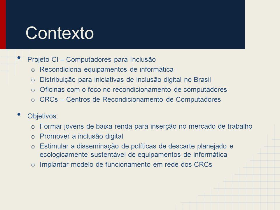 Contexto Projeto CI – Computadores para Inclusão o Recondiciona equipamentos de informática o Distribuição para iniciativas de inclusão digital no Bra