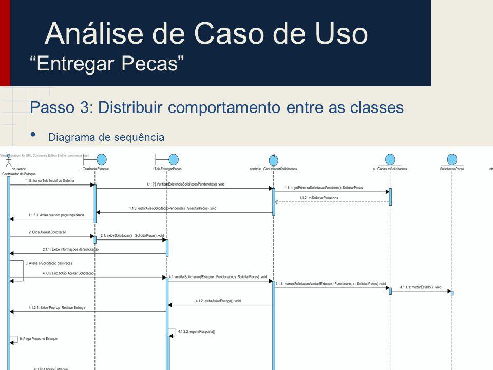 Passo 4: Descrever responsabilidades Classes com responsabilidades > CadastroPecas ____________ alterarEstadoPecas() > TelaInicial Estoque ____________ Encaminhar() ExibirAvisoSolicitacaoPendente() > ControladorPecas ____________ marcarPecasEmManutencao() varerListaPecas() > ListaPecas ____________ Inserir() > TelaEntregarPecas ____________ Encaminhar() exibirAvisoEntrega() esperarResposta() confirmaEntregaSolicitacao() Análise de Caso de Uso Entregar Pecas > Peca ____________ mudarEstado()