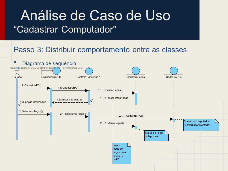 Análise de Caso de Uso Cadastrar Computador Passo 4: Descrever responsabilidades Classes com responsabilidades > CadastroPCs ____________ CadastrarPC() > TelaCadastrarPC ____________ CadastrarPC() SelecionarPeças() > Controle CadastrarPC ____________ CadastrarPC() SelecionarPeças() > CadastroPeças ____________ BuscarPeça() MarcarPeças()
